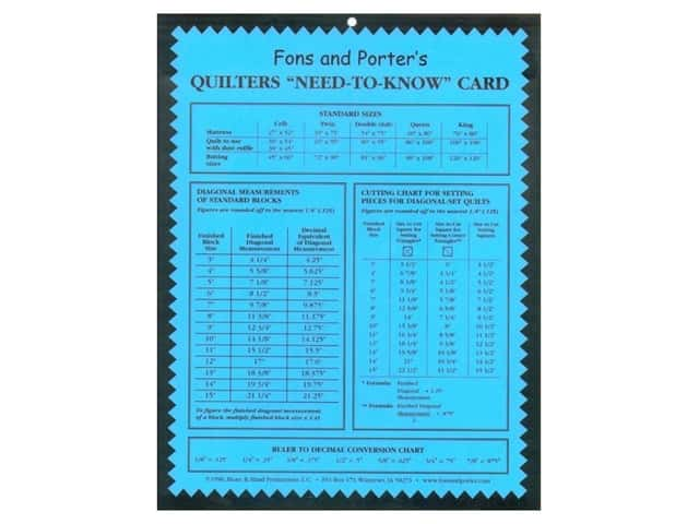 "Fons & Porter's Quilters ""Need-to-Know"" Card"